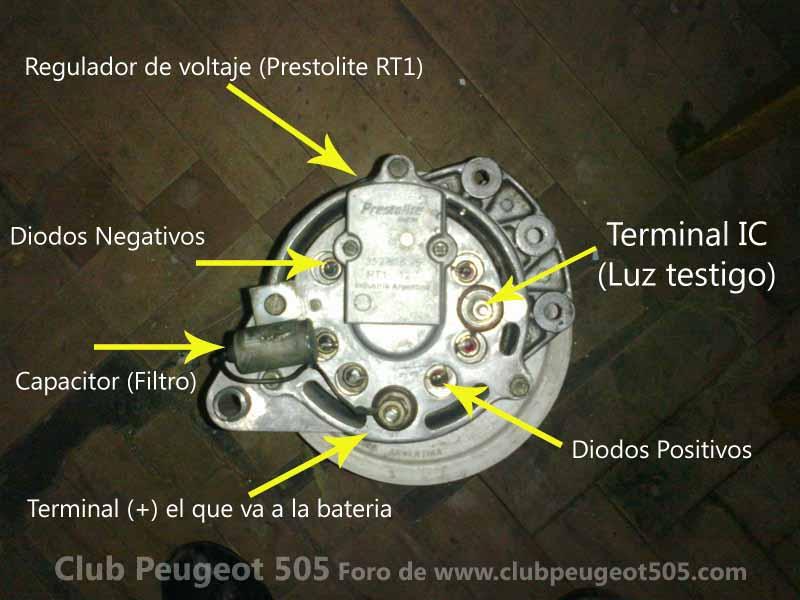 Clubpeugeot505 Com  U2022 View Topic